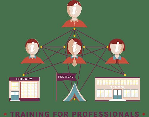 International Training for Professionals